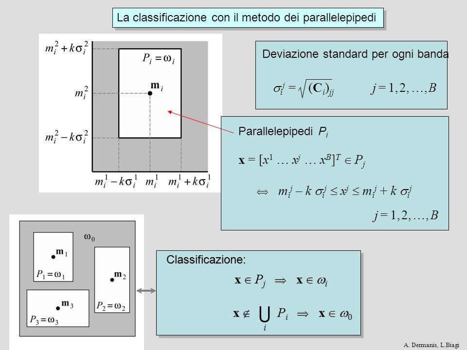  ij = (Ci)jj j = 1, 2, …, B x = [x1 … xj … xB]T  Pj j = 1, 2, …, B